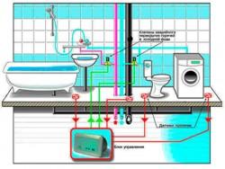 Система контроля от протечек воды «Нептун»