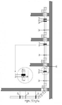 Крепление труб канализации хомутами